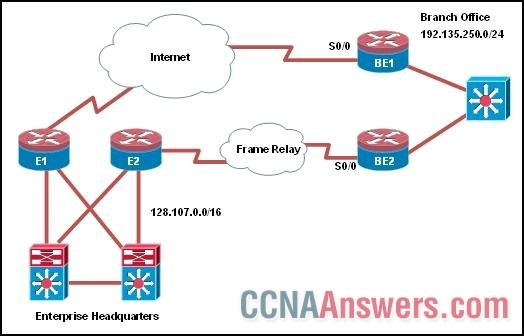 CCNA Discovery 4 Chapter 5 V4.0 Answers