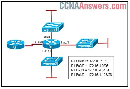 The IT management is adding three VLANs to the wgroup3 switch