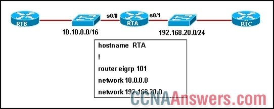 The network administrator wants router RTA