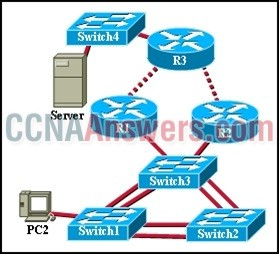 The redundant paths are of equal bandwidth and EIGRP is the routing protocol in use
