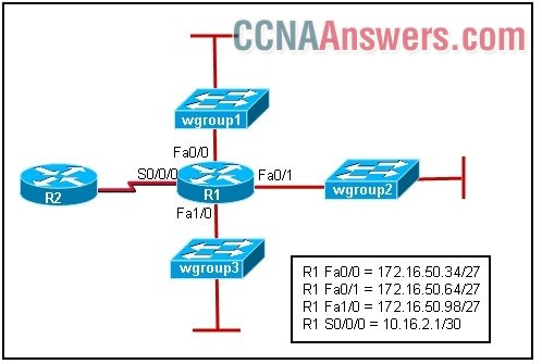 What is the first usable IP address that can be assigned to the wgroup3 switch