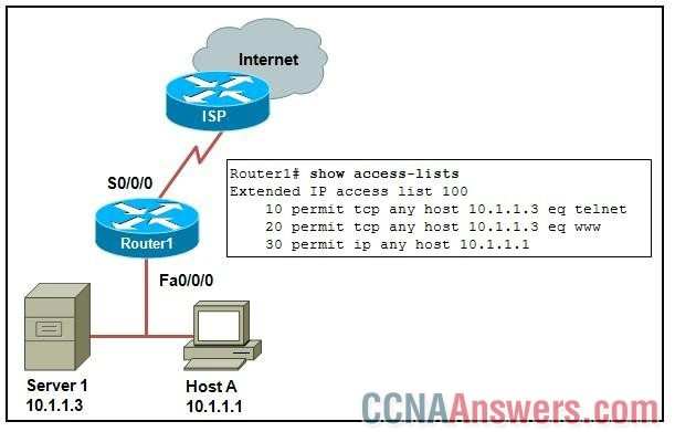 CCNA Discovery 4 Final Exam Answers