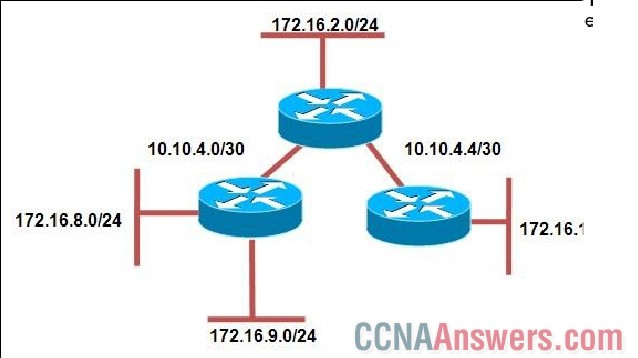 All router interfaces are up and RIP version 2 is configured as the routing protocol