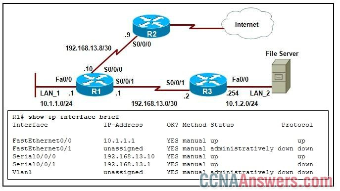 EIGRP has been configured as a routing protocol in the network