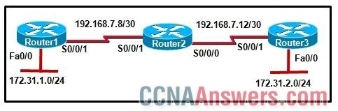 The routers are configured with RIPv2 and utilize the default configuration