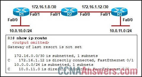 The routers are configured with RIPv2 with default configurations