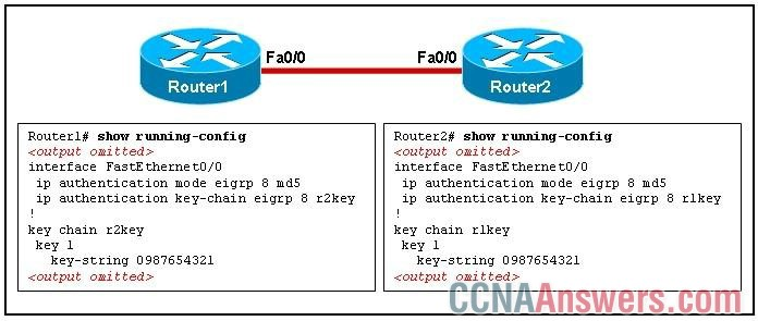 What can the field engineer conclude about the EIGRP authentication between Router1 and Router2