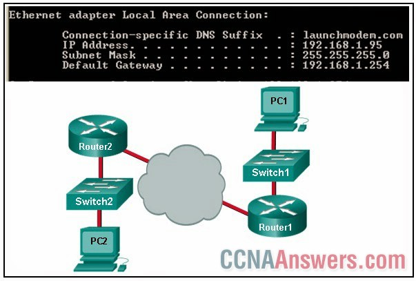 Consider the IP address configuration shown from PC1