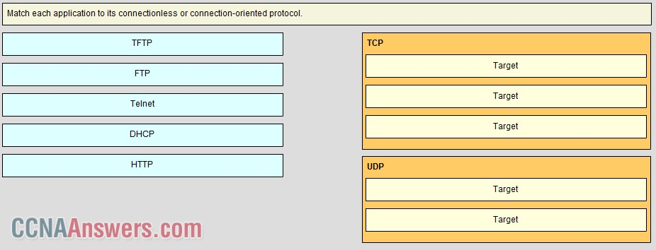 Match each application to its connectionless or conection-oriented protocol