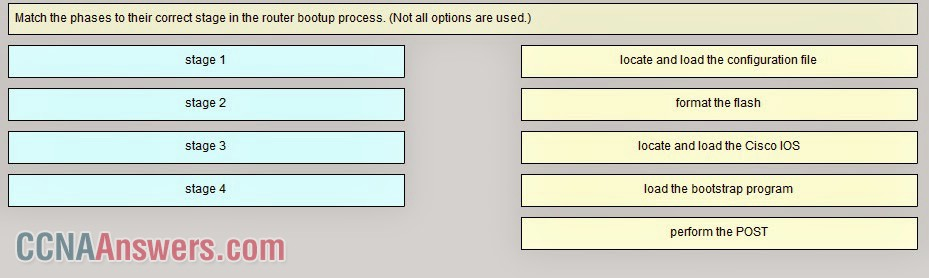 Match the phases to their correct stage in the router bootup process