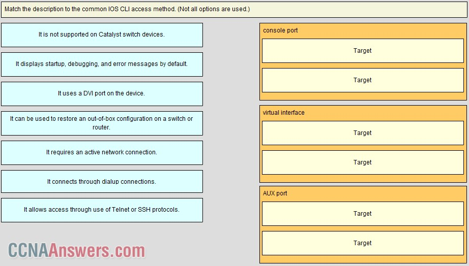 Math the description to the common IOS CLI access method