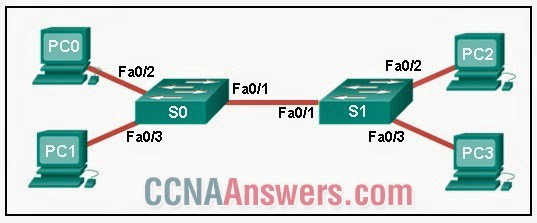 Which MAC addresses will be contained in the S1 MAC address table