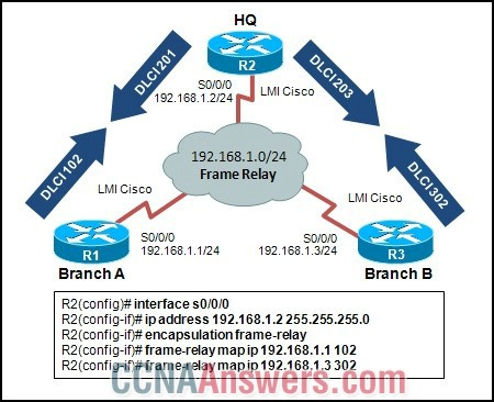 A network administrator is attempting to configure a Frame Relay network