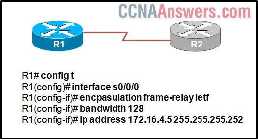 An administrator decided to reuse R1 and R2 for another purpose by implementing a direct connection between the two routers