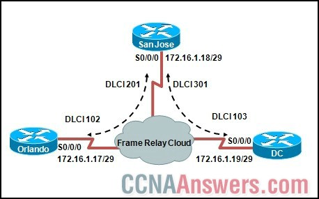 CCNA 4 Final Exam V4.0 Answers (July 2012)