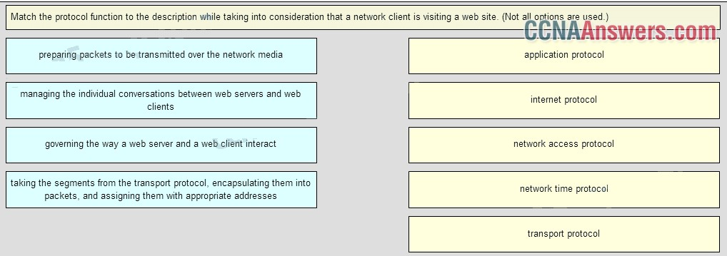 Match the protocol function to the description while taking into consideration that a network client is visiting a web site