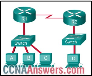 Which network hosts will receive the ARP request sent by host A?