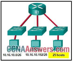 which subnet address could be assigned to the network containing 25 hosts?