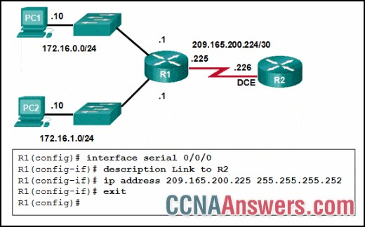 A network administrator has configured R1 as shown