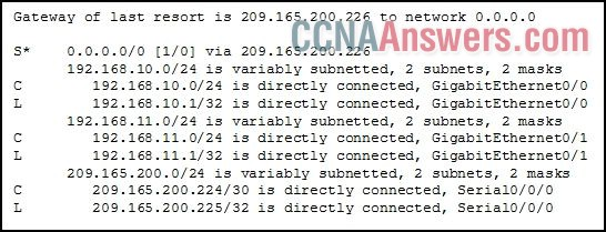 What will the router do with a packet that has a destination IP address of 192.168.12.227?