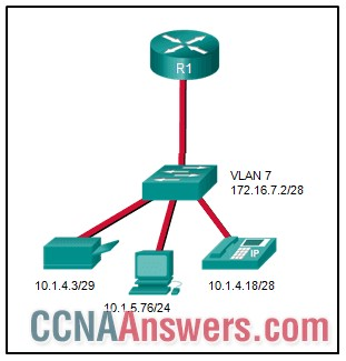 A network administrator needs to configure router-on-a-stick for the networks that are shown