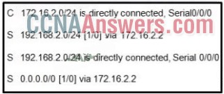 Which route was configured as a static route to a specific network using the next-hop address?