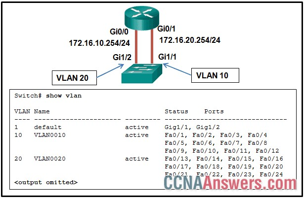Based on the output of the show vlan command, what is the cause of the problem