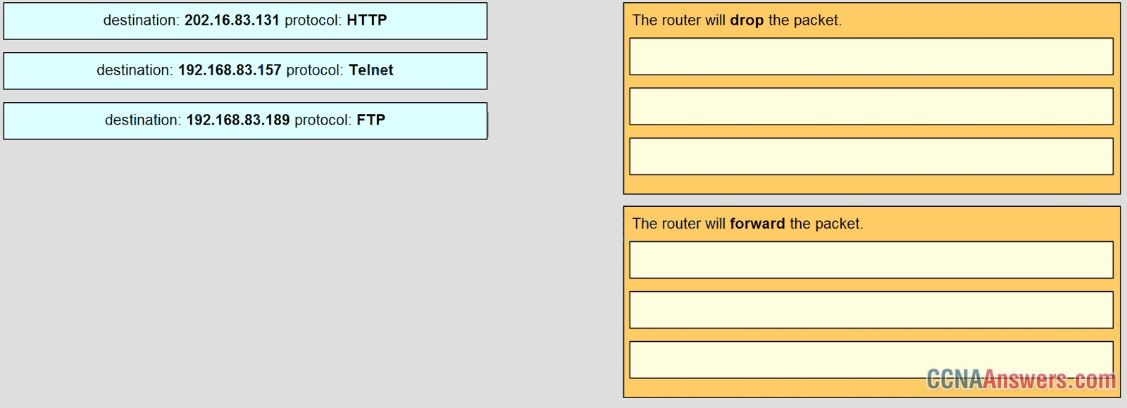 Drag the descriptions of the packets on the left to the action that the router will perform on the right