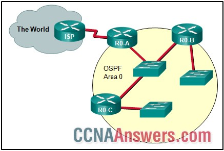 What method can be used to enable an OSPF router to advertise a default route to neighboring OSPF routers?