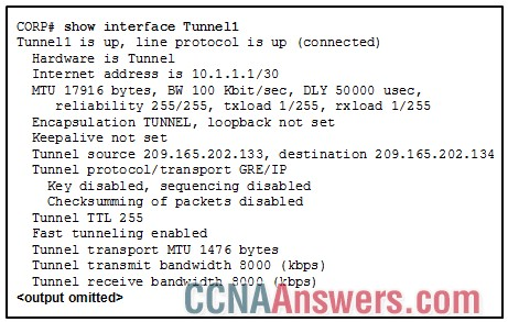 Which IP address is configured on the physical interface of the CORP router?