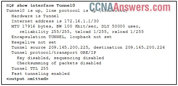 Which IP address would be configured on the tunnel interface of the destination router?