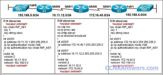 CCNA 4 Final Exam Answers 2012