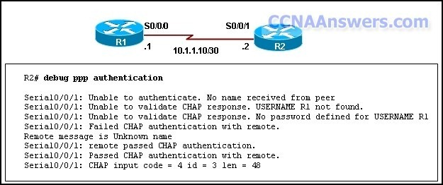 CCNA Exam 2011 Exam thumb CCNA 4 Final Exam