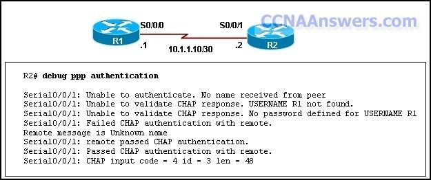 CCNA Exam 2011 Exam