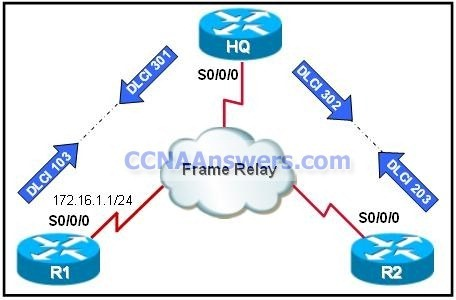 CCNA Final Exam Answers