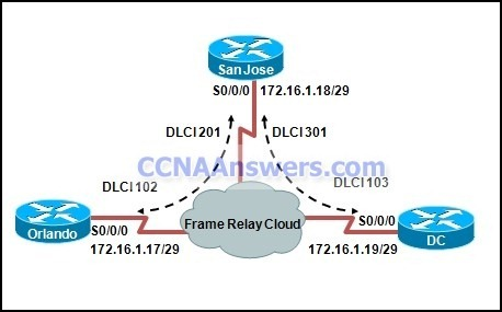 CCNA Final thumb CCNA 4 Final Exam