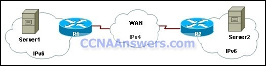 Cisco CCNA Exam Answers