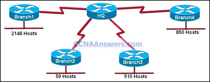 Ccna 2 Packet Tracer Answers