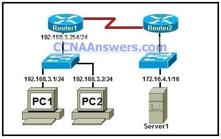 A technician has been asked to test connectivity from PC1 to a remote network thumb CCNA 1 Practice Final Exam V4.0 Answers
