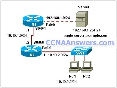 A web browser running on host PC1 thumb CCNA 1 Practice Final Exam V4.0 Answers