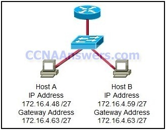 ENetwork Practice Final Exam 2011 thumb CCNA 1 Practice Final Exam V4.0 Answers