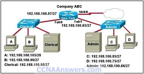 Examine the graphic with current configurations thumb CCNA 1 Practice Final Exam V4.0 Answers
