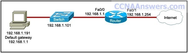 Network Fundamentals thumb CCNA 1 Practice Final Exam V4.0 Answers