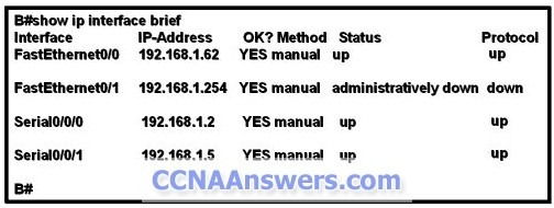 Network issue thumb CCNA 1 Practice Final Exam V4.0 Answers