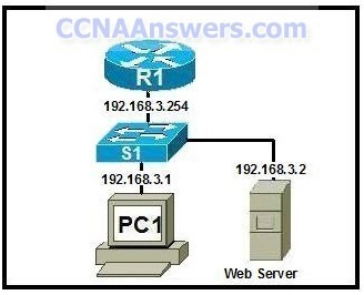 PC1 thumb CCNA 1 Practice Final Exam V4.0 Answers