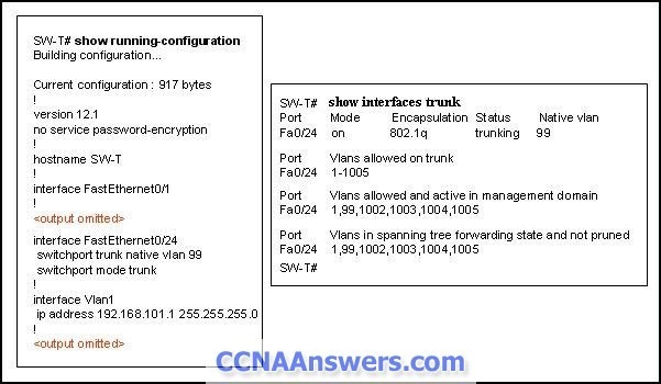 CCNA 3 Final Exam V4.0 Answers 2012