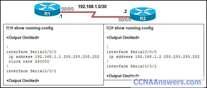 CCNA 4 Practice Final Exam 2012 thumb CCNA 4 Practice Final Exam V4.0 Answers