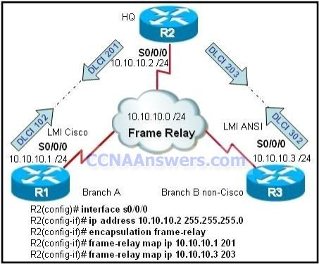 CCNA 4 thumb CCNA 4 Practice Final Exam V4.0 Answers