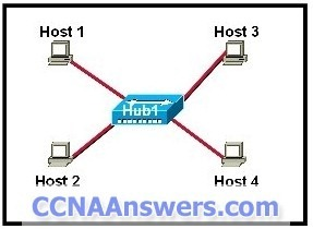 CCNA Exam 2012 thumb CCNA 3 Final Exam Answers 2012