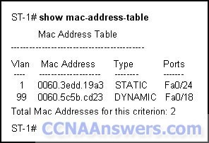 CCNA Final Exam 2012 thumb CCNA 3 Final Exam Answers 2012